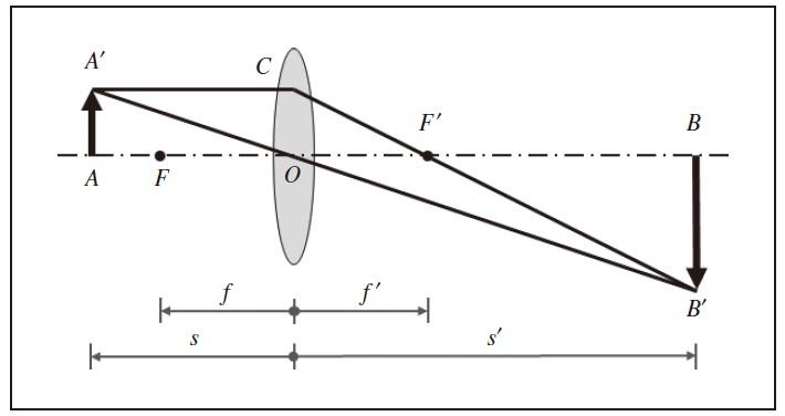 図3.61 結像式角