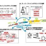 NEDO,革新的なマテリアル技術テーマ8件を発表の画像