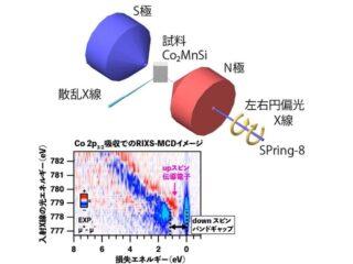 阪大ら,スピントロニクス材料の電子構造を可視化