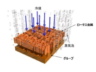 JST,ロータス金属による沸騰冷却技術を成功認定