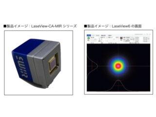 光響,ビーム径測定カメラシリーズを拡充