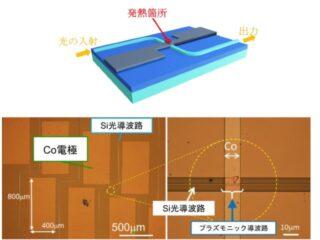 農工大,光素子に応用可能な超小型ヒータを開発