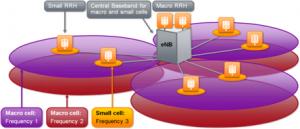 パナソニック モバイルコミュニケーションズ,NTTドコモのLTE-Advancedネットワーク・ベンダに選定