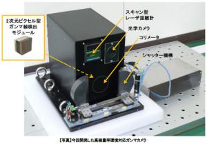 日立,300mSv/hの高線量率環境下でガンマ線強度分布を測定可能なガンマカメラを開発
