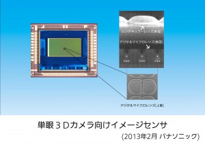 パナソニック,単眼3Dカメラ向けイメージセンサを開発
