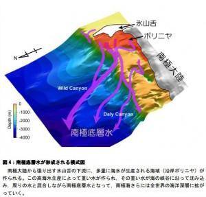 北大など、未知の南極底層水を発見
