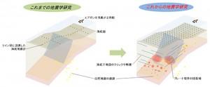 海洋研究開発機構、地震研究の発展に寄与する2機種の新たな海底地震計を開発