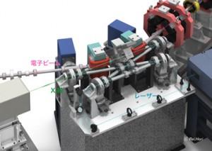KEK、超伝導加速器を使った逆コンプトン散乱によるX線生成実験に成功