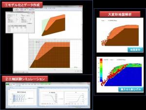 富士通,粒子法による大変形地盤解析システムの販売を開始