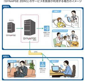 富士フイルム,スマートフォンやタブレット上で医用画像を閲覧できるビューワシステムを発売