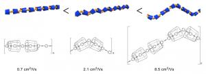 京大など、高い電荷移動度を示す高分子材料の開発に成功