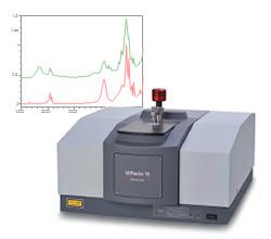 島津製作所,水道異物分析システムを発売