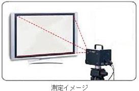 コニカミノルタ,人間の感性に近い数値でディスプレイのムラを測定するソフトウェアを発売