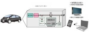 ローム,世界初の車載用漏電検出ICを開発