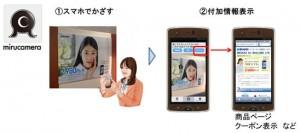 ビッグローブ,スマートフォン向け画像認識カメラアプリを活用したマーケティングサービスを開始