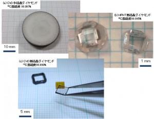 NIMS、原料ガスを高効率でダイヤモンドに変換する新合成技術