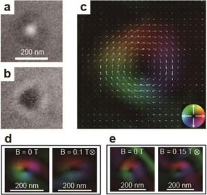 NIMS,空間反転対称性がある強磁性体でスキルミオン(磁気渦構造体)を観測