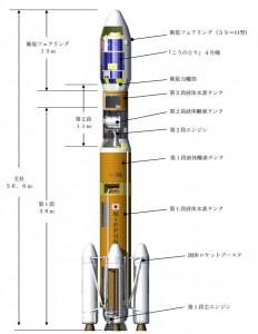 JAXA、宇宙ステーション補給機「こうのとり」4号機(HTV4)の 打上げ予定を発表
