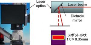 リコー,レーザ援用技術によるPZT薄膜の結晶化に成功