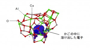 """東大ら,ガラスの持つ大きなかご状構造内への電子の""""溶け出し""""を可視化"""