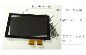 三菱電機,インテリジェントGUI搭載TFT液晶モジュールのサンプル提供開始