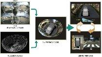富士通セミコンダクター、 接近物検知機能を搭載した車載向け画像処理LSIを発売