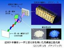 パナソニック、 近紫外半導体レーザと蛍光体を用いた高輝度白色光源を開発