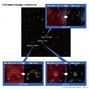 京大,宇宙からのミリ波信号のおよそ80%の起源が微小な固体粒子であることを発見