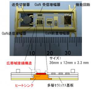 富士通研,窒化ガリウムHEMTを用いた小型・高出力なミリ波帯送受信モジュール技術を開発