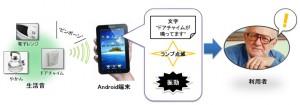 岩手県大、聴覚障害者を支援するスマートフォン用アプリケーションベンチャー企業を設立
