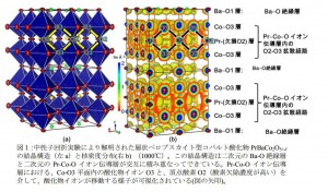 東工大など、層状コバルト酸化物の高イオン伝導度の原因を解明