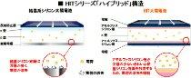 パナソニック、 「HIT太陽電池」に出力/モジュール変換効率を高めたモデルを追加