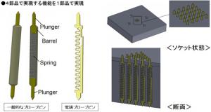 オムロン,電鋳技術を採用した高密度実装IC検査向けプローブピンを発売