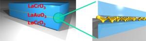 NIMS、室温でゼロ抵抗電流を運ぶ量子物質の理論設計に成功