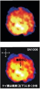 京大、X線天文衛星「すざく」が明らかにした標準光源の「ゆがんだ」形状