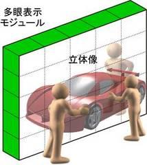 東京農工大、等身大表示可能な大画面裸眼立体表示を実現