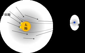 東大ほか、太陽磁場構造をさぐる新手法を開発