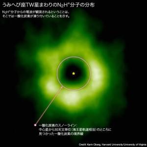 アルマ望遠鏡、若い星のまわりのスノーラインを直接撮像