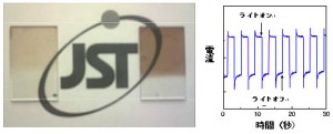 ロイヤルメルボルン工科大学、太陽電池に適した低コストで 毒性が少ない半導体ナノ結晶の合成に成功