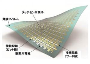 東大、世界最軽量、世界最薄の柔らかい電子回路の開発に成功