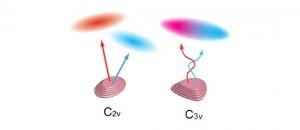 NIMSなど、世界最高性能の量子ドットもつれ光子源を開発