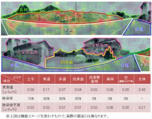 日立,「ガンマカメラ(放射線測定装置)」用「パノラマ測定ソフト」の受注を開始