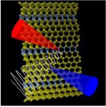 阪大と住友電工,ダイヤモンドよりも強い原子間結合力を有する物質を発見