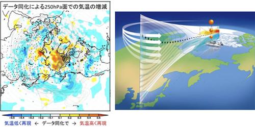 阪大,低コストで高い効果が期待できる太陽電池シリコンウェーハの反射防止構造の形成法を開発