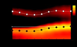 東大、高温超伝導が生まれる過程に新しい電子構造を発見