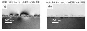 産総研、 ウエハー常温接合のための原子レベル表面平滑化プロセスを開発