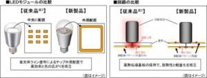 パナソニック,高効率モジュールと独自の放熱技術を採用したLED電球を開発