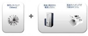GEヘルスケア・ジャパン,世界初となる音のしないMRI検査装置を発売