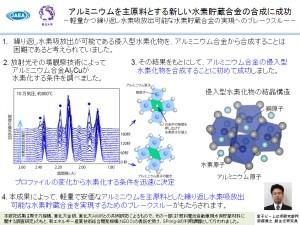 原研と東北大,アルミニウムを主原料とする新しい水素貯蔵合金の合成に成功