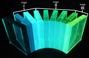 京大、光の色を変換するプラスチックの新メカニズムを発見